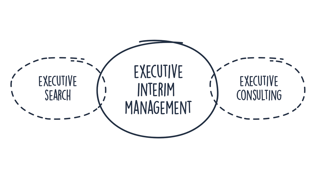 Interim Management is the best of two worlds.